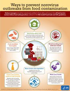 foodborne botulism causes