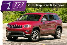 Jeep Grand Cherokee the most awarded SUV in history claims another trophy.