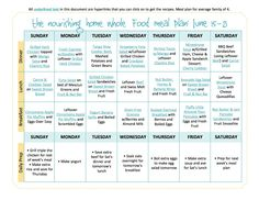 Bi-Weekly Whole Food Meal Plan for June 15-21