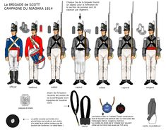 The War of The United States Army American Uniform, American War, Early American, Revolutionary War Battles, American Revolutionary War, Army & Navy, Us Army, Barbary Wars, Independence War