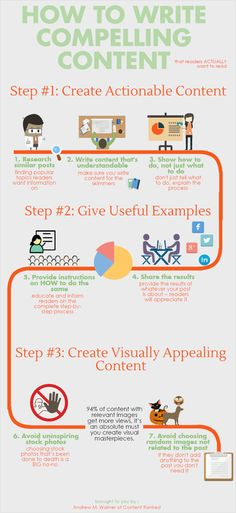 Check out this infographic to see how to create web content that blows everything else out of the water, gets more traffic that converts into leads — and eventually sales. Content Marketing Strategy, Inbound Marketing, Marketing Digital, Business Marketing, Email Marketing, Marketing And Advertising, Affiliate Marketing, Internet Marketing, Social Media Marketing