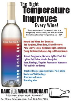 Don't have the perfect wine cellar?  Use your refrigerator to adjust a wine to achieve its perfect serving temperature.  This guide tells you how.