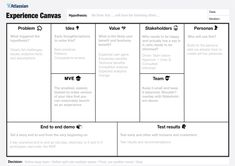 Image of the Experience Canvas