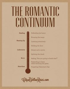 The Gentlemen's Guide to The Romantic Continuum