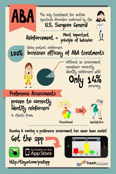 Cool autism infographic about preference and reinforcer assessments.  What a great tool for classrooms with children with special needs!