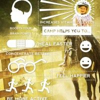 Media - The Power of CampThe Power of Camp