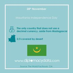The only country that does not use a decimal currency, aside from Madagascar, 2/3 covered by desert. Happy Independence Day #Mauritania! #diplomacydata