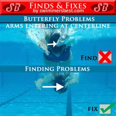 Finds and Fixes - SwimmersBest Swimming World, I Love Swimming, Swimming Sport, Swimming Tips, Kids Swimming, Cycling Workout, Cycling Tips, Road Cycling, Butterfly Swimming