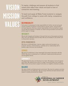 Vision, Mission & Values
