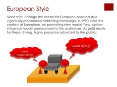 Since that, change the model for European oriented style, vigorously proceeded marketing campaign. In 1990, hold the contest at Barcelona, on promoting new model Yaris, opinion influencer loudly pronounced to the audiences. As yield results for these striving, highly presence saturated to the public.  #socialmedia #business #branding #marketing
