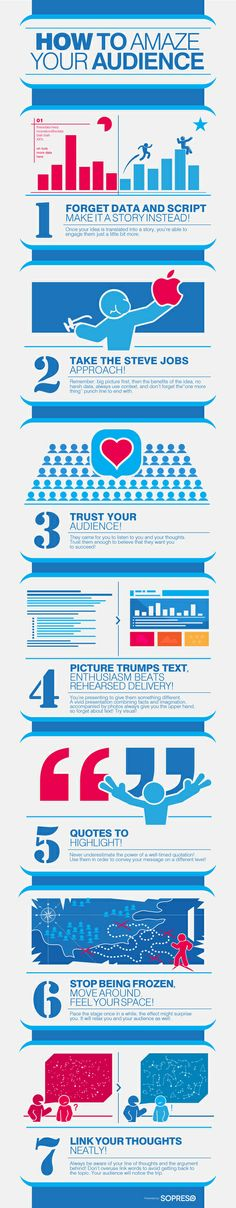 Our new infograph by Kalman Csabi..yeah How To Amaze Your Audience? | Present like a 'Rockstar' | Scoop.it
