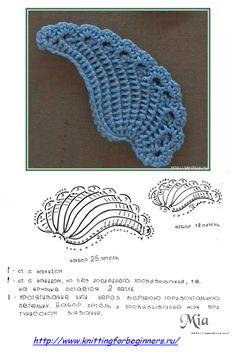 All about Nikola Tesla Museum - Pinchouse Crochet Feathers Free Pattern, Irish Crochet Patterns, Crochet Motifs, Christmas Crochet Patterns, Freeform Crochet, Crochet Appliques, Nikola Tesla, Crochet Flower Tutorial, Crochet Flowers