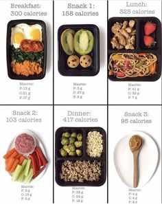Most people attempt to eat healthy. No one with intent starts their morning later than a list of bad foods they are going to try to eat back they collapse into bed at night. The problem subsequently healthy eating is. Healthy Meal Prep, Healthy Snacks, Healthy Eating, Healthy Recipes, Comida Delivery, Macro Meals, Nutrition, Daily Meals, Meal Planning