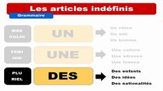 [HD] French grammar : Les articles indéfinis