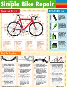 Toutes les tailles | How-to: Simple Bike Repair | Flickr: partage de photos!