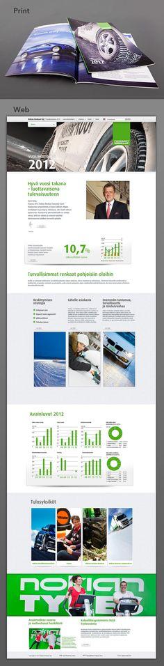 Nokia Tyres / Annual report 2012 / Print & web