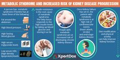 Metabolic syndrome and kidney disease - People with metabolic syndrome are at an increased risk of developing chronic kidney disease Liver Detox Symptoms, Liver Detox Diet, Kidney Infection Treatment, Signs Of Kidney Failure, How To Treat Diabetes, Human Kidney, Kidney Health, Chronic Kidney Disease, Metabolic Syndrome