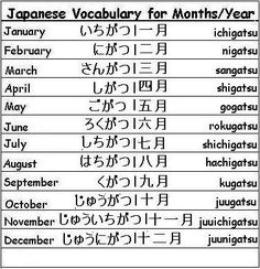 Japanese Vocabulary for Months of the Year - Learn Japanese