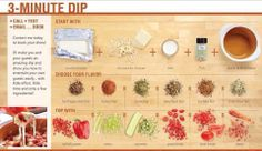 Dip Recipe Guide Using the Pampered Chef garlic and brie baker