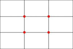 The Rule of Thirds Grid
