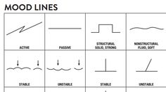 Designers have a tough job, conveying ideas without words. While there are loads of elements that come together to make great images work, designer Zeven Design has created an excellent and thorough guide to one of the most essential pieces: lines.