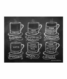 Guide to Coffee Drinks Coffee lover or not, this blackboard-inspired design will look charming in the kitchen and might just remind you how to order your next cup of joe. Unframed, 16 by 20 inches.  To buy: $53, shop.lilyandval.com.