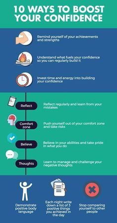 7 Massive Ways to Boost Your Confidence Study Skills, Study Tips, Nlp Coaching, Mental Health First Aid, Motivational Blogs, Building Self Confidence, Learn From Your Mistakes, Self Care Activities, Time Management Tips