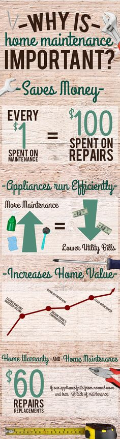 Why Home Maintenance Is Important