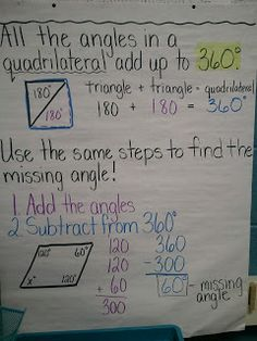 Loose Shoelaces: Geometry Anchor Charts triangle angles anchor chart