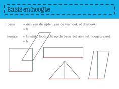 Zo gezegd Zo gerekend: Oppervlakte berekenen van vierhoeken en driehoeken. les31b1 (Flip the classroom)