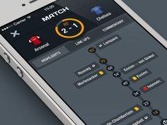 Dribbble - Live match by Nadav Rikover