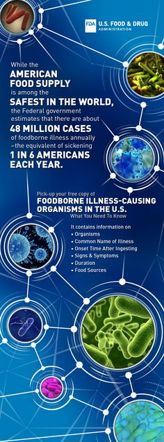 A table of foodborne disease-causing organisms and common illness names with the associated signs and symptoms. Foodborne Illness, American Food, Food Safety, Us Foods, Health And Safety, Organic Recipes, Need To Know, Drugs, Health Fitness