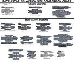Battlestar-Galactica-Size-Compare-4.jpg (1095×931)