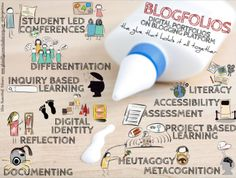 Blogfolios: The Glue that Can Hold it All Together in Learning   |  Tech Learning