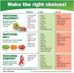 nutrition tips - Buscar con Google