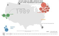 """Polygraph's """"The Most Successful Labels in Hip-Hop"""" map indicates labels by bubbles, which change in size based on how many Billboard hits their artists collected for them. Polygraph combined more than 600 hip-hop label hits into one animated map."""