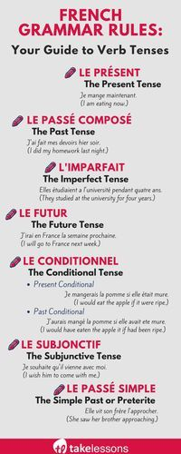 French Grammar Rules: Your Guide to Verb Tenses http://takelessons.com/blog/french-grammar-verb-tenses-z04?utm_source=social&utm_medium=blog&utm_campaign=pinterest