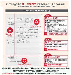ノート術 Note Taking Tips, Kids Study, Cute Notes, Study Notes, Study Tips, Self Development, Good To Know, Sentences, Infographic