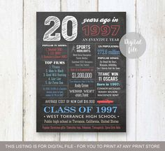 Class of 1997 20th High School Reunion 1997 by LillyLaManch