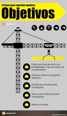 5 pasos para construir nuestros objetivos #Coaching #Infografia #Infographic - UHE Blog