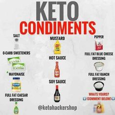 The 28 day keto challenge is best suited for keto beginners, who want to start the ketogenic diet and stick to it without failing. Never fail in Keto Diet. Everything You Need for Keto Success. Ketogenic Diet For Beginners, Keto Diet For Beginners, Keto Food List, Food Lists, Keto Fastfood, Cetogenic Diet, Week Diet, Ketosis Diet, Lchf Diet