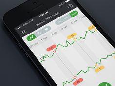 Qardio app by Cuberto