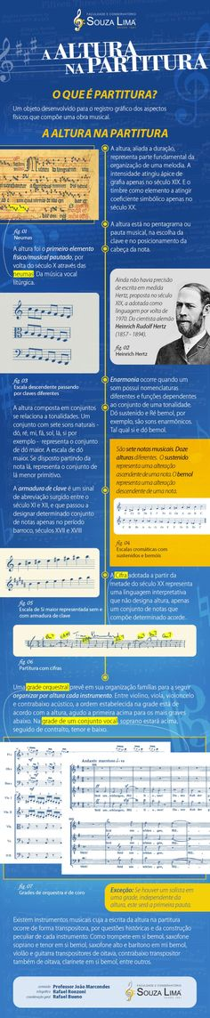 Altura na Partitura Music Class, Music Education, Teaching Music, Piano Lessons, Classical Music, Rock And Roll, Musicals, Infographic, Lima