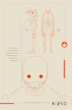 Star Wars Rogue one art. K-2SO Blueprint from Rogue One. Re-pin for even more exclusive Star Wars Pins!