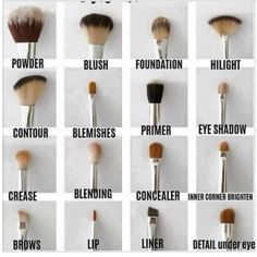 Makeup Brush Uses, Eye Makeup Brushes, Skin Makeup, Eyeshadow Makeup, How To Use Makeup, Simple Makeup, Natural Makeup, Beauty Photography, Haut Routine