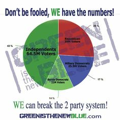 Break the two party system ✊ Political Memes, Politics, Two Party System, Progressive Liberal, Jill Stein, Big Oil, Fight The Good Fight, Green Party