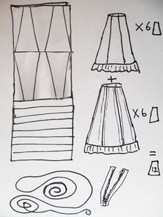 How to sew a Victorian skirt- This looks like a nice and simple tutorial for my Halloween costume