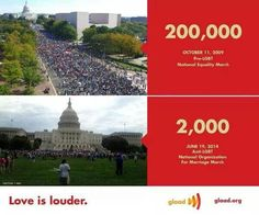 Love is louder. Lgbt Rights, Human Rights, I Support You, Gay Pride, Equality, Taj Mahal, Marriage, Love, Movie Posters