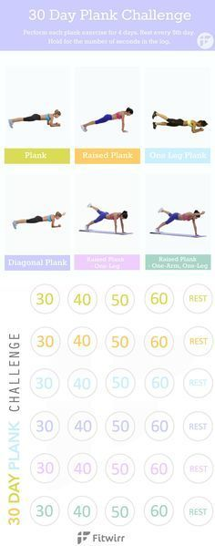 30 Day Workout Challenge with Planks - Get a flat tummy with ease with this 30 day plank challenge. Strengthen your core and tone your abs in just 30 days. Side Plank Exercise, Plank Workout, 30 Day Fitness, Fitness Tips, Fitness Motivation, Fitness Pal, Health Fitness, Pilates, 30 Day Plank Challenge
