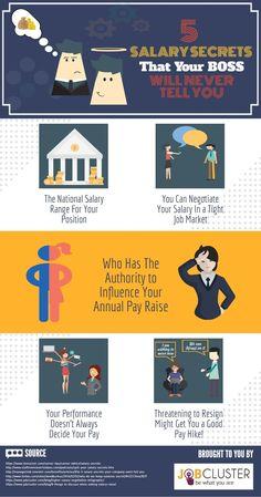 5 #Salary Secrets that Boss Will Never Tell You | @scoopit http://sco.lt/...